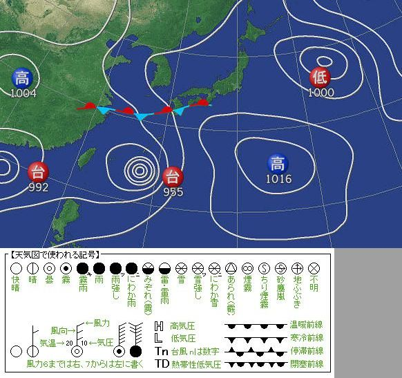 天気図の記号